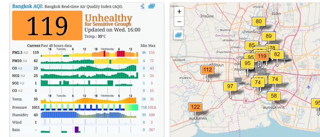Bangkok air quality